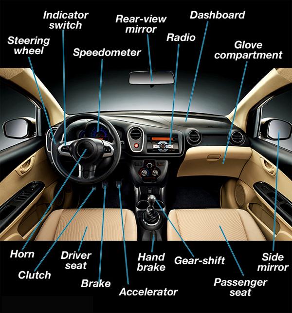 vocabulario sobre carros em ingles