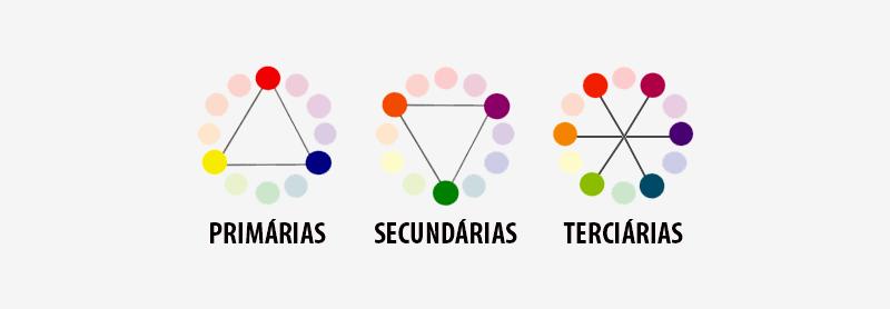cores primarias quais sao