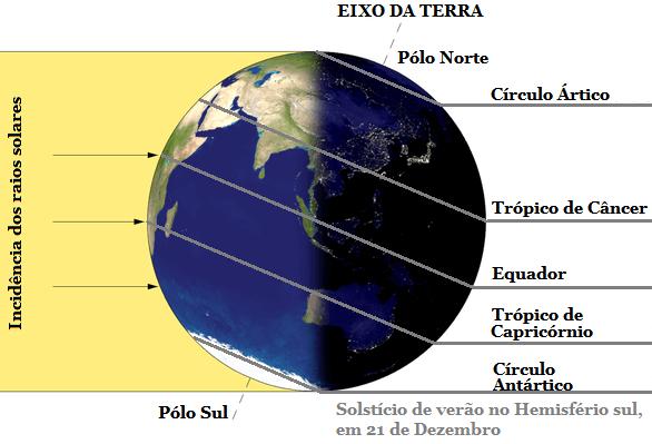 solsticio-ver%C3%A3o-sul-1.png