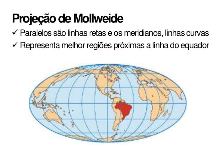 Mapa mundi de Mollweide