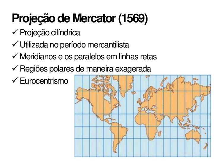 Mapa mundi de Mercator
