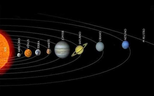 o que é o sistema solar