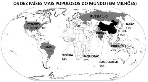 lista dos paises mais populosos do mundo