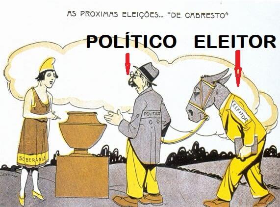voto de cabresto coronelismo
