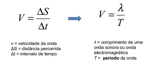 formula ondas eletromagnéticas