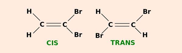 isomeria-trans-e-cis