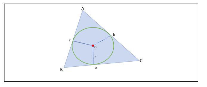 Área do triângulo11
