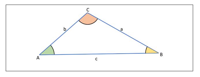 Área do triângulo15