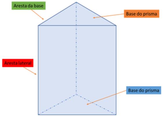 Geometria espacial2