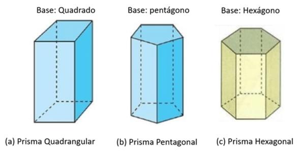 Geometria espacial3