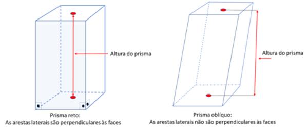 Geometria espacial4