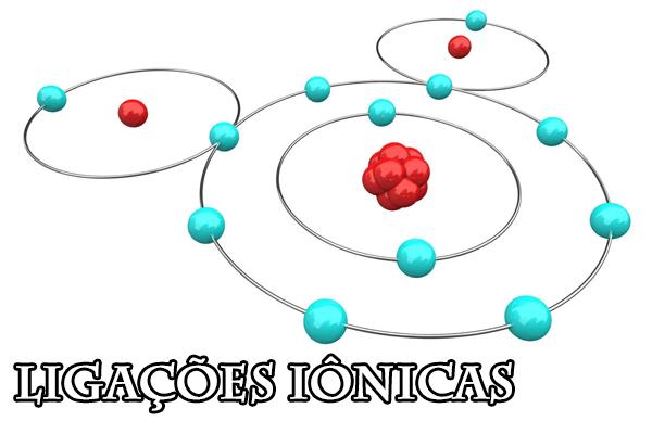 LIGAÇÕES IÔNICAS