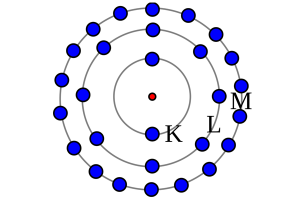 Modelo atômico Bhor