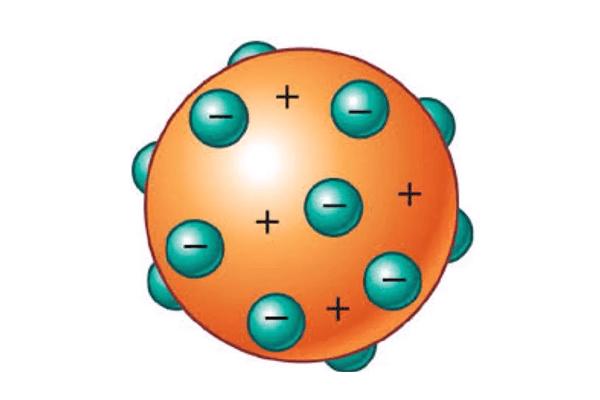 Modelo atômico Dalton