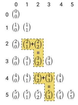 Binômio de Newton