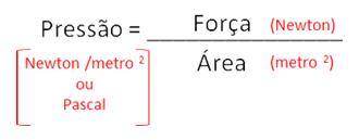 Estática e hidrostática