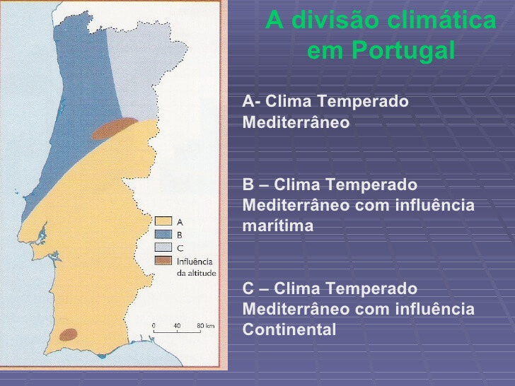 mapa clima Portugal